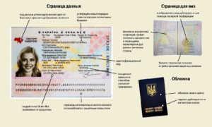 Какие документы нужны для биометрического загранпаспорта в Украине?